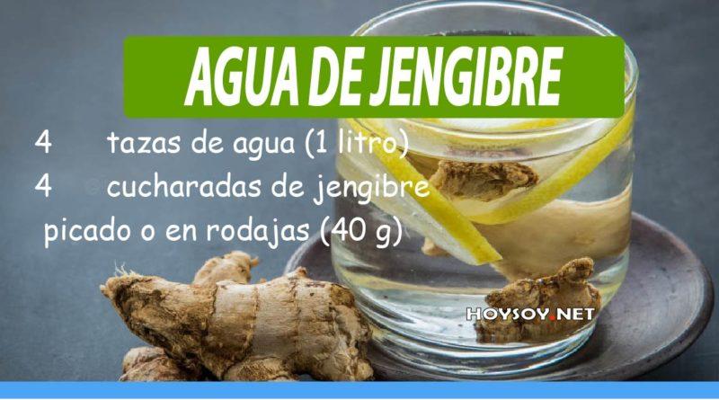 Beneficios del agua de jengibre