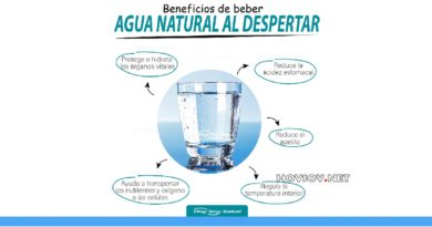 beneficios de hidratarse