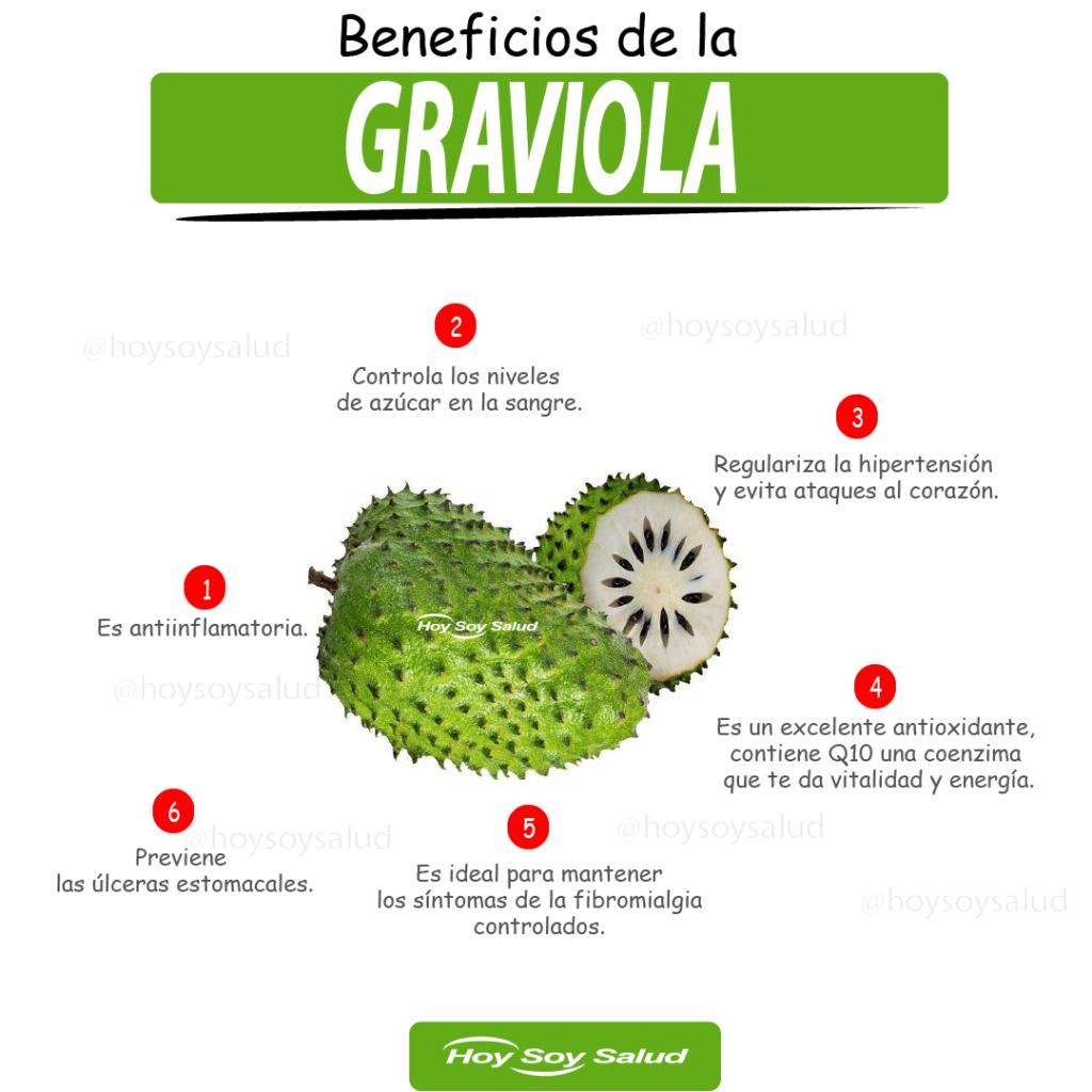 Beneficios de la graviola