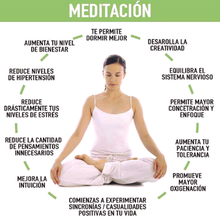 https://mejorconsalud.com/wp-content/uploads/2018/12/mujer-meditacion-casa-576x381.jpg